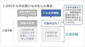 ドル決済サービス.jpg