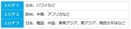 乗り換えエリア.jpg