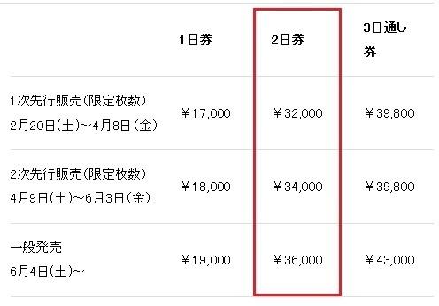 FUJIROCK2日券導入.jpg